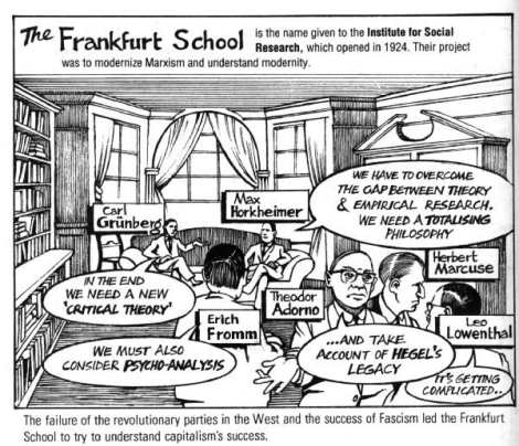 Cartoon about Frankfurt school