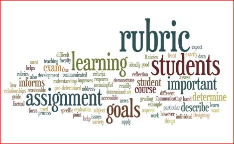 Word cloud about rubrics